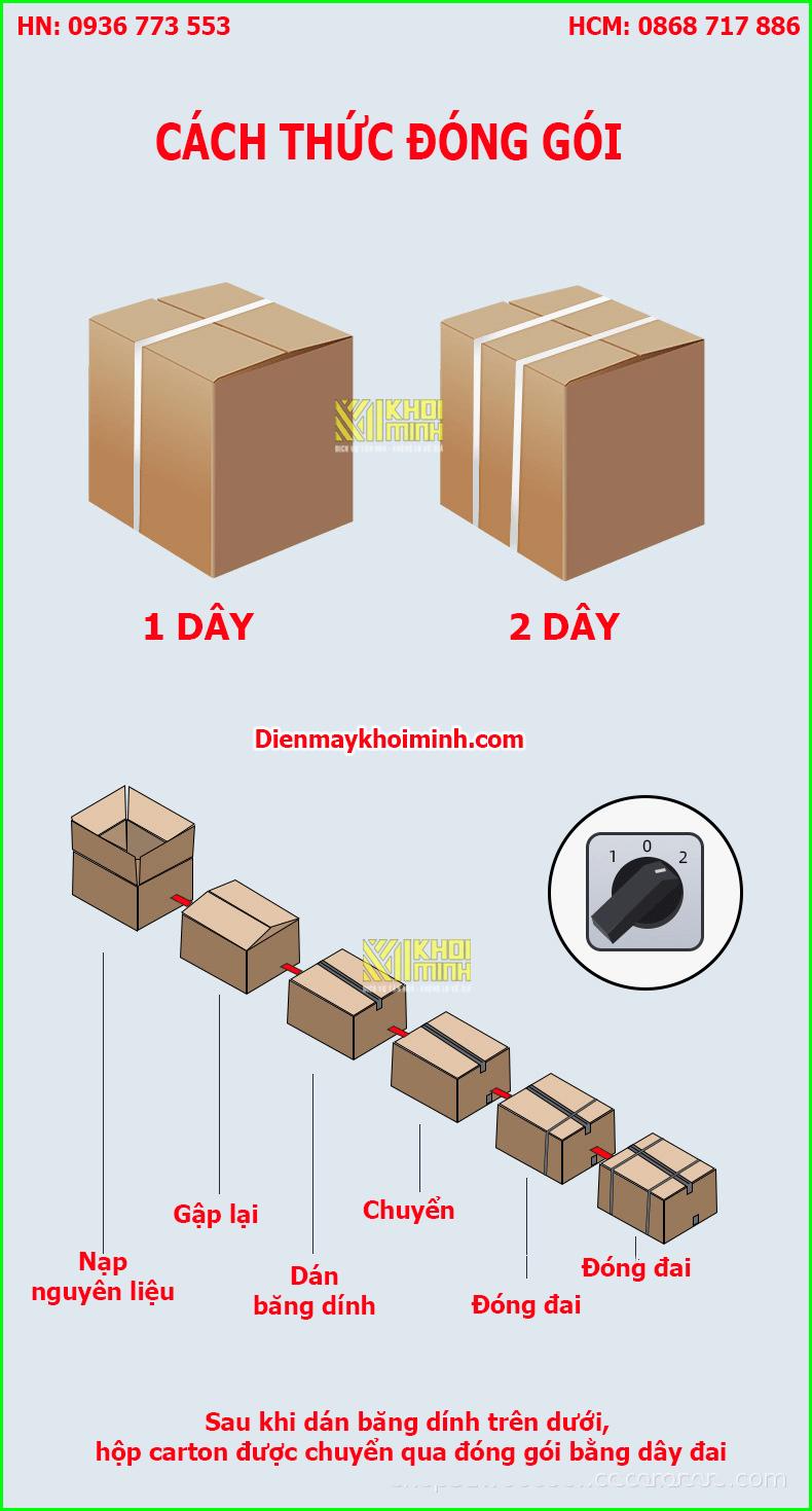 Máy đóng đai thùng carton tự động KM75