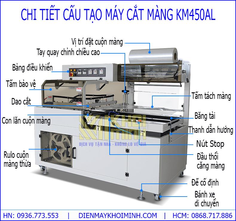 Máy cắt màng co tự động
